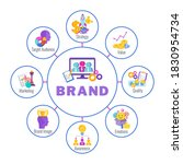 brand infographic concept with... | Shutterstock .eps vector #1830954734