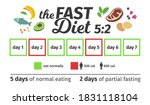scheme and concept of the fast...   Shutterstock .eps vector #1831118104