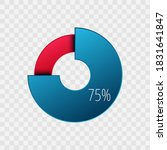 75 percent pie chart isolated... | Shutterstock .eps vector #1831641847