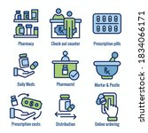 pharmaceuticals   medication... | Shutterstock .eps vector #1834066171