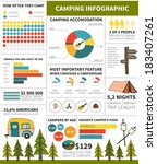 camping and outdoor activity...