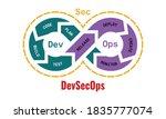 vector illustration of...   Shutterstock .eps vector #1835777074