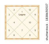 vedic astrology birth chart... | Shutterstock .eps vector #1838650537