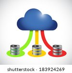 cloud computing computer...
