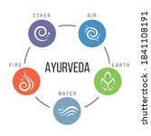 the five elements of ayurveda... | Shutterstock .eps vector #1841108191
