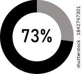 black and ash percentage...