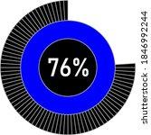 76  circle percentage diagram...