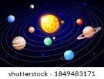 Cartoon Solar System. Orbit...
