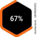 hexagon percentage diagram...
