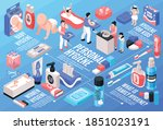 personal hygiene flowchart with ... | Shutterstock .eps vector #1851023191