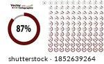 percentage brown circle diagram....