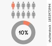 10 percent circle diagram... | Shutterstock .eps vector #1853973994