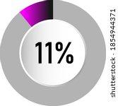 11  circle percentage diagrams  ...