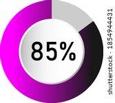 85  circle percentage diagrams  ...