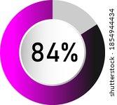 84  circle percentage diagrams  ...