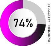 74  circle percentage diagrams  ...