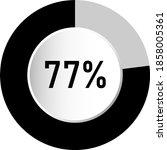 77  circle percentage diagram...