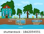 mobile home septic system and... | Shutterstock .eps vector #1862054551