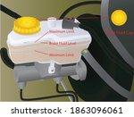 vector illustration of brake...   Shutterstock .eps vector #1863096061