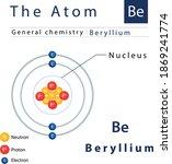 beryllium atom general... | Shutterstock .eps vector #1869241774