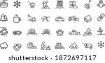 snow removal icons vector design   Shutterstock .eps vector #1872697117