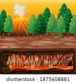 volcano eruption with magma in...   Shutterstock .eps vector #1875608881