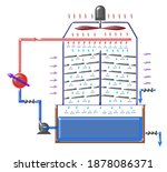 Cooling Tower Process Plant...