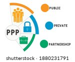 ppp   public private... | Shutterstock .eps vector #1880231791