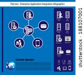 Enterprise application Integration technology flat icon collection and infographics. This vector is used as a template to build their own integration by choosing the different system icons listed here