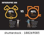 Infographic For Dog And Cat...