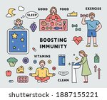 information for strengthening...   Shutterstock .eps vector #1887155221