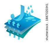 membrane based textile... | Shutterstock .eps vector #1887320341