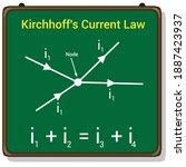 kirchhoff's current law. node... | Shutterstock .eps vector #1887423937