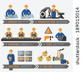 factory production process of... | Shutterstock .eps vector #189015014