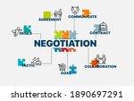 negotiation concept.... | Shutterstock .eps vector #1890697291