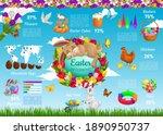 easter infographic  vector...   Shutterstock .eps vector #1890950737