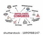United States Congress. Senate  ...