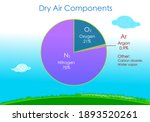 Dry Air Components Diagram....