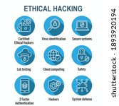 certified ethical hacking icon...   Shutterstock .eps vector #1893920194