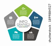 infographic design template...   Shutterstock .eps vector #1899884527