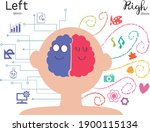 graph of the brain with its... | Shutterstock .eps vector #1900115134