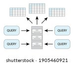 Database Query  Vector Picture...