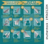 types of metal profile  info... | Shutterstock .eps vector #190631204