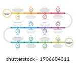 Timeline Infographics Template...