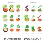kinds of kimchi  a korean food. ... | Shutterstock .eps vector #1908431974