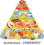 food on pyramid for concept | Shutterstock .eps vector #1908589957