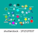 software development life cycle ... | Shutterstock .eps vector #191519537