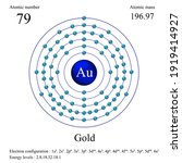 gold atomic structure has... | Shutterstock .eps vector #1919414927