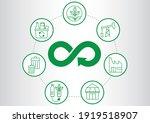 circular economy circle  ... | Shutterstock .eps vector #1919518907