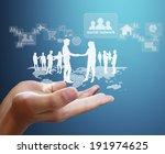 open palm hand social network...   Shutterstock . vector #191974625